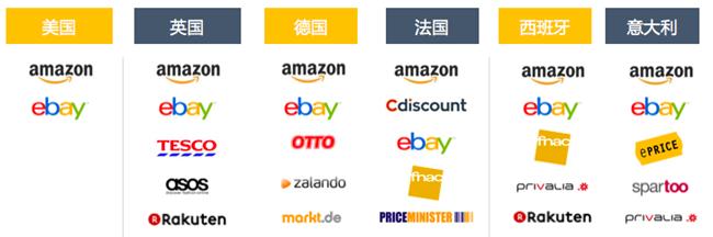 26uuumobi_【快搜外贸圈】yeahmobi张骋翀:跨境电商品牌化,下一波制胜之道