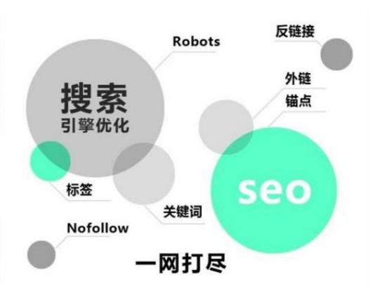 子域名和子目录哪个更适合SEO搜索引擎优化